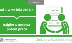 nowelizacja Kodeksu pracy-TT